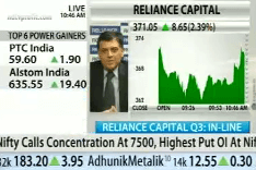 Reliance Capital - Q3 result announcement