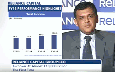 Mr. Sam Ghosh - FY16 results of Reliance Capital