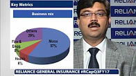 Mr. Rakesh Jains's views on #RCapQ3FY17 results of Reliance General Insurance